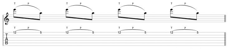 Workshop E-Gitarre: Tapping lernen