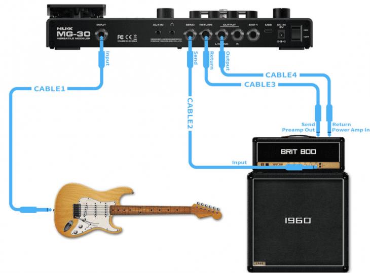 Test: Nux MG 30, Multieffektpedal für E-Gitarre