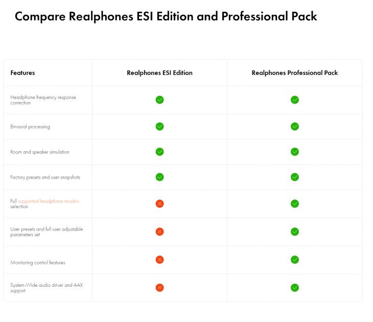 Vergleich dSONIQ Realphones ESI Edition mit Professional Edition