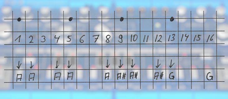 einfache Notation eine TD-3 Patterns
