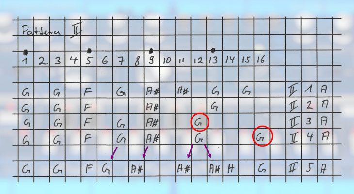 Variationen der Pattern-Programmierung der TD-3