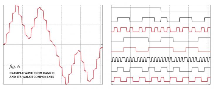 Xaoc Devices Leibniz Binary Subsystem - Walsh-Funktionen