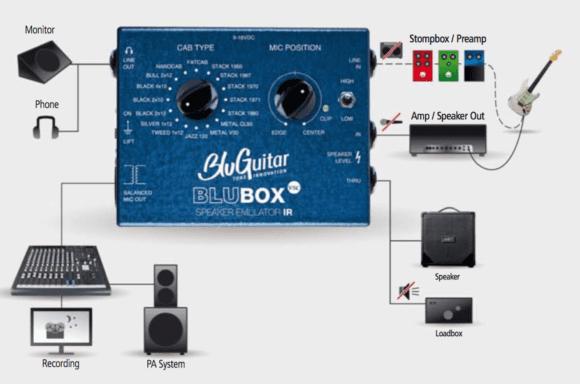 bluBOX-Setup