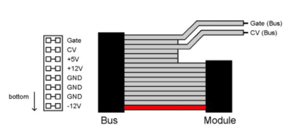 Eurorack Modularsynthesizer