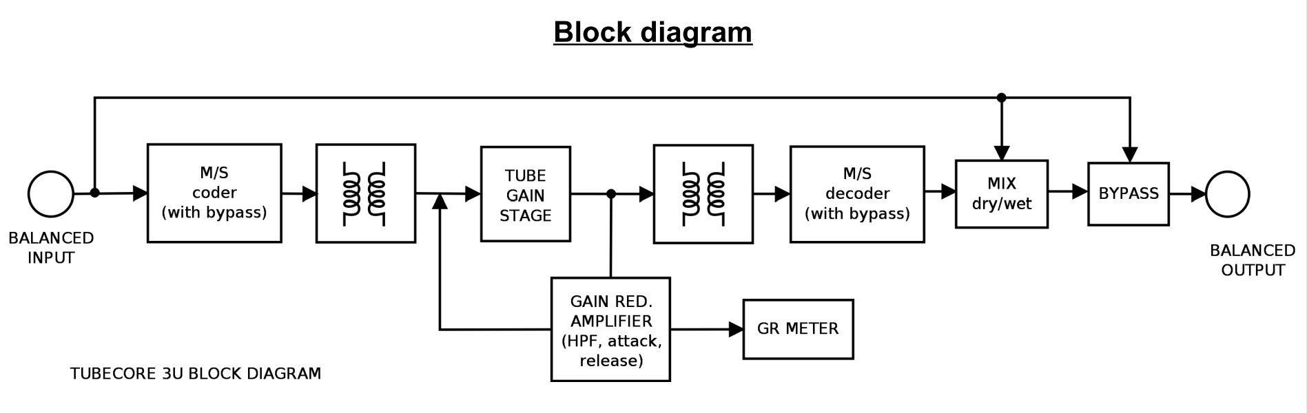 test igs audio tubecore 3u vari mu kompressor. Black Bedroom Furniture Sets. Home Design Ideas