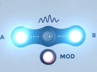 infinite jets indicators