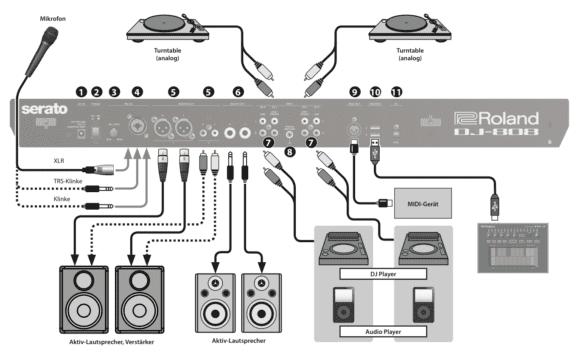 Der Roland DJ-808 ist ein eigenständiger Standalone-Mixer.