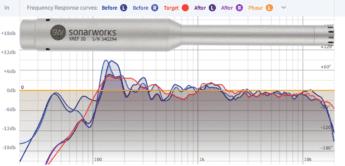 Test: Sonarworks Reference 4 Studio, XREF20 Mic, Lautsprecher-/Kopfhörerkalibrierung