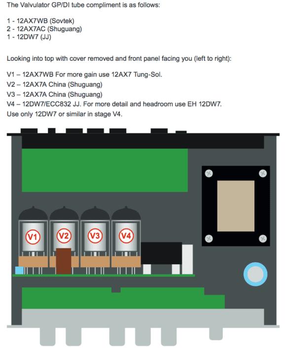 Fryette Valvulator GP/DI tubes