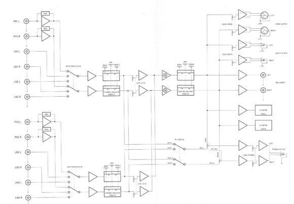 Varia Instruments RDM20