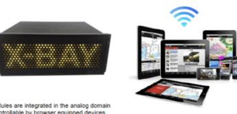 Top News: Anatal Electronics X-Bay, Modular-Patchsystem