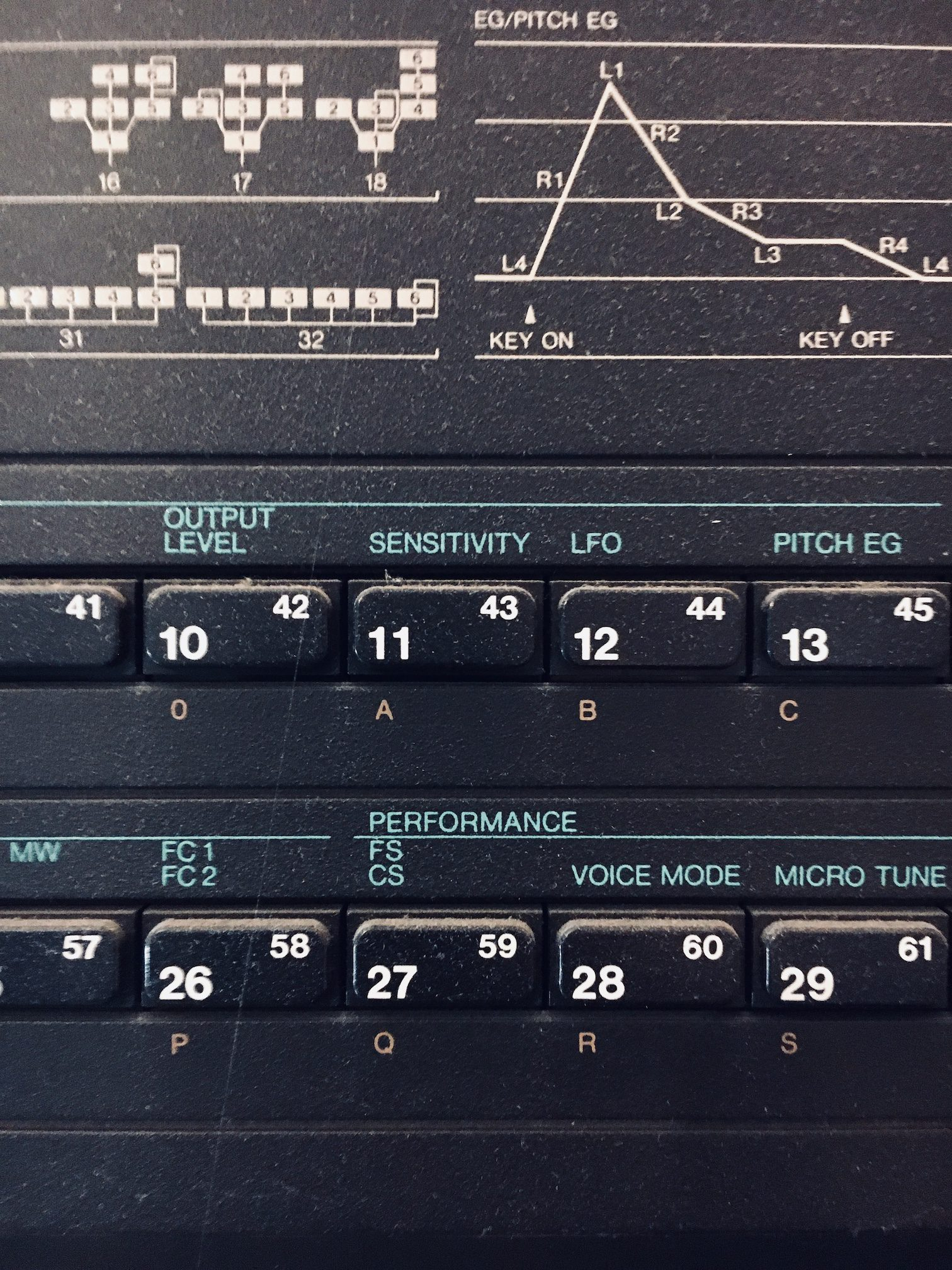 Yamaha DX7 II-D mit Grey Matter E! expansion